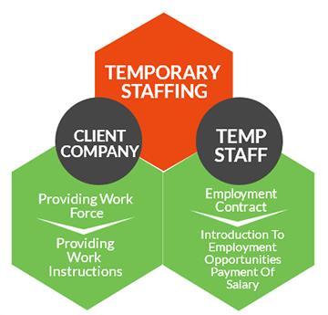 temp staff banner